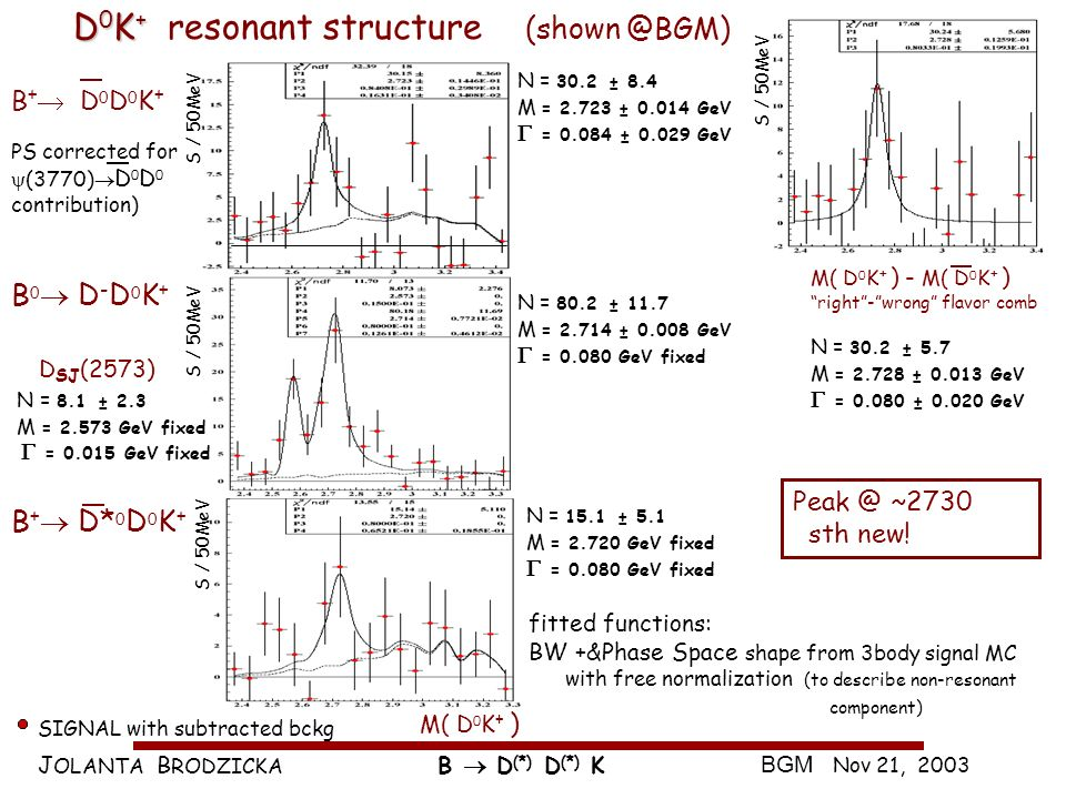D 0 K + D 0 K + resonant structure J OLANTA B RODZICKA BGM Nov 21, 2003 B D (*) D (*) K B + D 0 D 0 K + B 0 D - D 0 K + B + D* 0 D 0 K + SIGNAL with subtracted bckg fitted functions: BW +&Phase Space shape from 3body signal MC with free normalization (to describe non-resonant component) S / 50MeV M( D 0 K + ) PS corrected for (3770) D 0 D 0 contribution) M( D 0 K + ) - M( D 0 K + ) right-wrong flavor comb S / 50MeV N = 30.2 ± 5.7 M = ± GeV = ± GeV N = 80.2 ± 11.7 M = ± GeV = GeV fixed N = 15.1 ± 5.1 M = GeV fixed = GeV fixed N = 30.2 ± 8.4 M = ± GeV = ± GeV N = 8.1 ± 2.3 M = GeV fixed = GeV fixed D SJ (2573) ~2730 sth new!