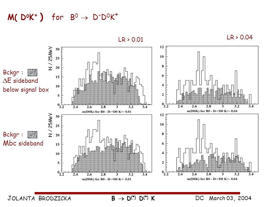 J OLANTA B RODZICKA DC March 03, 2004 B D (*) D (*) K M( D 0 K + ) for B 0 D - D 0 K + Bckgr : E sideband below signal box Bckgr : Mbc sideband LR > 0