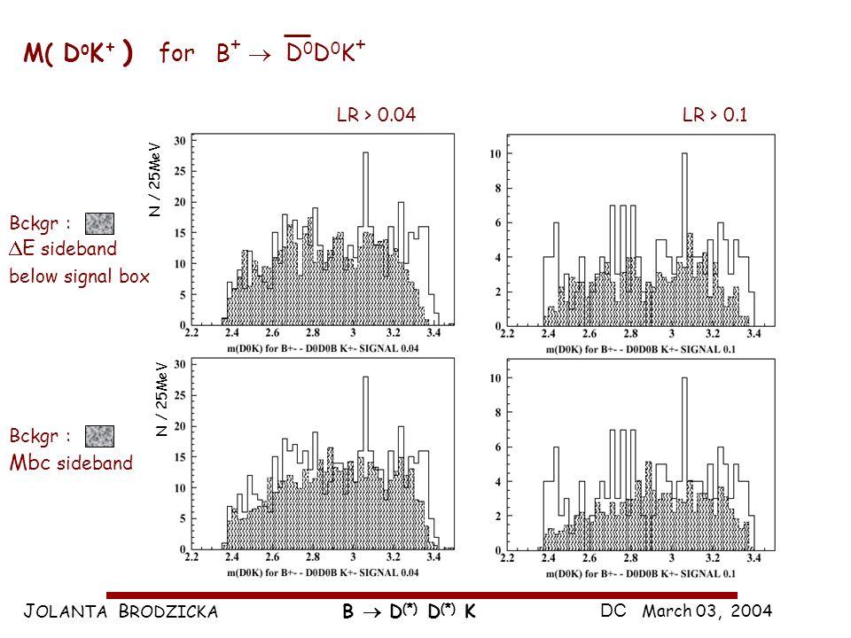 J OLANTA B RODZICKA DC March 03, 2004 B D (*) D (*) K M( D 0 K + ) for B + D 0 D 0 K + LR > 0.04LR > 0.1 Bckgr : E sideband below signal box Bckgr : M
