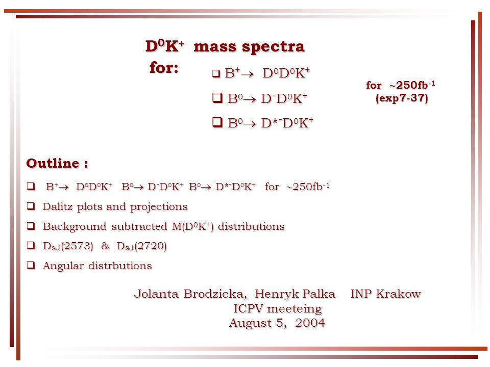 D 0 K + mass spectra D 0 K + mass spectra for: for: B + D 0 D 0 K + B + D 0 D 0 K + B 0 D - D 0 K + B 0 D - D 0 K + B 0 D* - D 0 K + B 0 D* - D 0 K + for 250fb -1 (exp7-37) Jolanta Brodzicka, Henryk Palka INP Krakow ICPV meeteing August 5, 2004 Outline : B + D 0 D 0 K + B 0 D - D 0 K + B 0 D* - D 0 K + for 250fb -1 B + D 0 D 0 K + B 0 D - D 0 K + B 0 D* - D 0 K + for 250fb -1 Dalitz plots and projections Dalitz plots and projections Background subtracted M(D 0 K + ) distributions Background subtracted M(D 0 K + ) distributions D sJ (2573) & D sJ (2720) D sJ (2573) & D sJ (2720) Angular distrbutions Angular distrbutions
