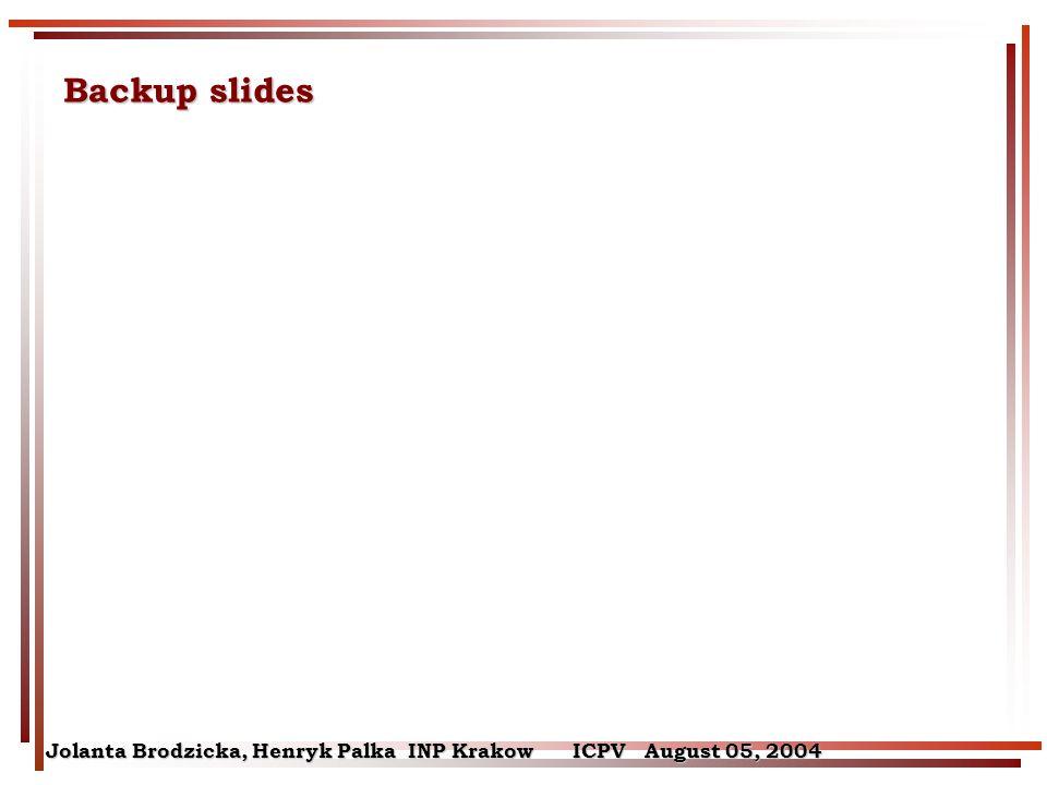Backup slides Jolanta Brodzicka, Henryk Palka INP Krakow ICPV August 05, 2004