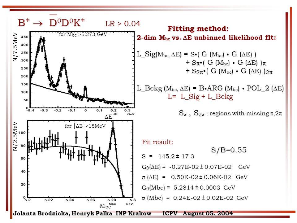 E N/7.5MeV for M bc >5.273 GeV N/2.5MeV M bc for E <18MeV Fitting method: 2-dim M bc vs.