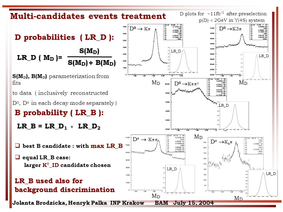 Jolanta Brodzicka, Henryk Palka INP Krakow BAM July 15, 2004 Multi-candidates events treatment D probabilities ( LR_D ): LR_D ( M D ) LR_D ( M D )= B(M D ) S(M D ) + S(M D ), B(M D ) parameterization from fits to data ( inclusively reconstructed D 0, D ± in each decay mode separately ) D plots for ~11fb -1 after preselection p(D) < 2GeV in (4S) system B probability ( LR_B ): LR_B = LR_D 1 × LR_D 2 LR_B used also for background discrimination background discrimination equal LR_B case: larger K ± _ID candidate chosen max LR_B best B candidate : with max LR_B MDMDMDMD D 0 K D 0 K MDMDMDMD D 0 K3 D 0 K3 MDMDMDMD D ± K s D ± K s MDMDMDMD D ± K D ± K MDMDMDMD D 0 K 0 LR_D LR_D