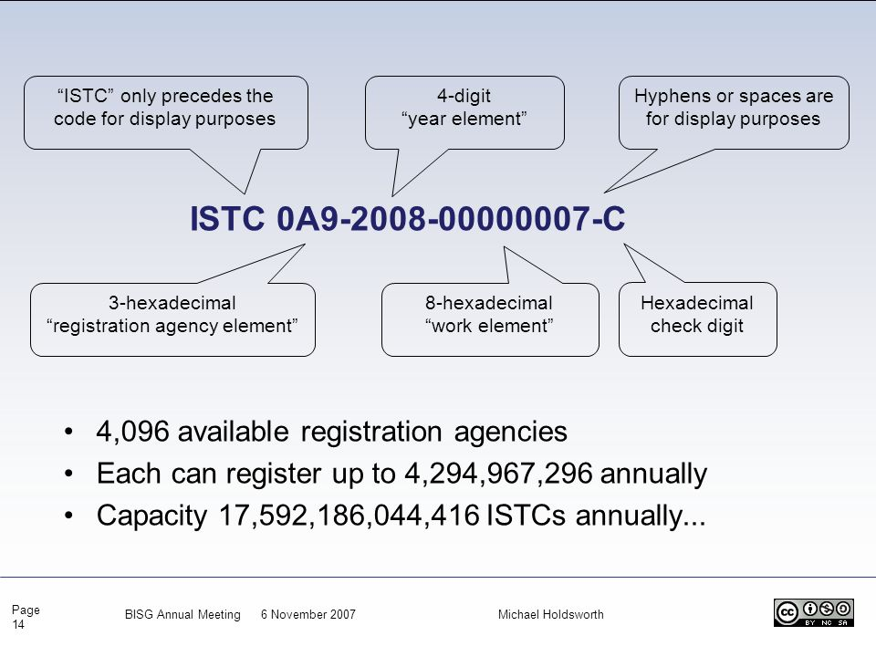 Page 14 4,096 available registration agencies Each can register up to 4,294,967,296 annually Capacity 17,592,186,044,416 ISTCs annually... ISTC 0A9-20