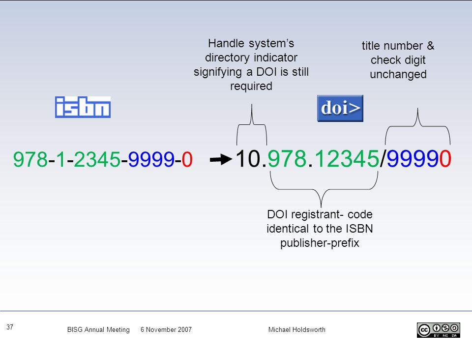 37 10.978.12345/99990 Handle systems directory indicator signifying a DOI is still required DOI registrant- code identical to the ISBN publisher-prefi
