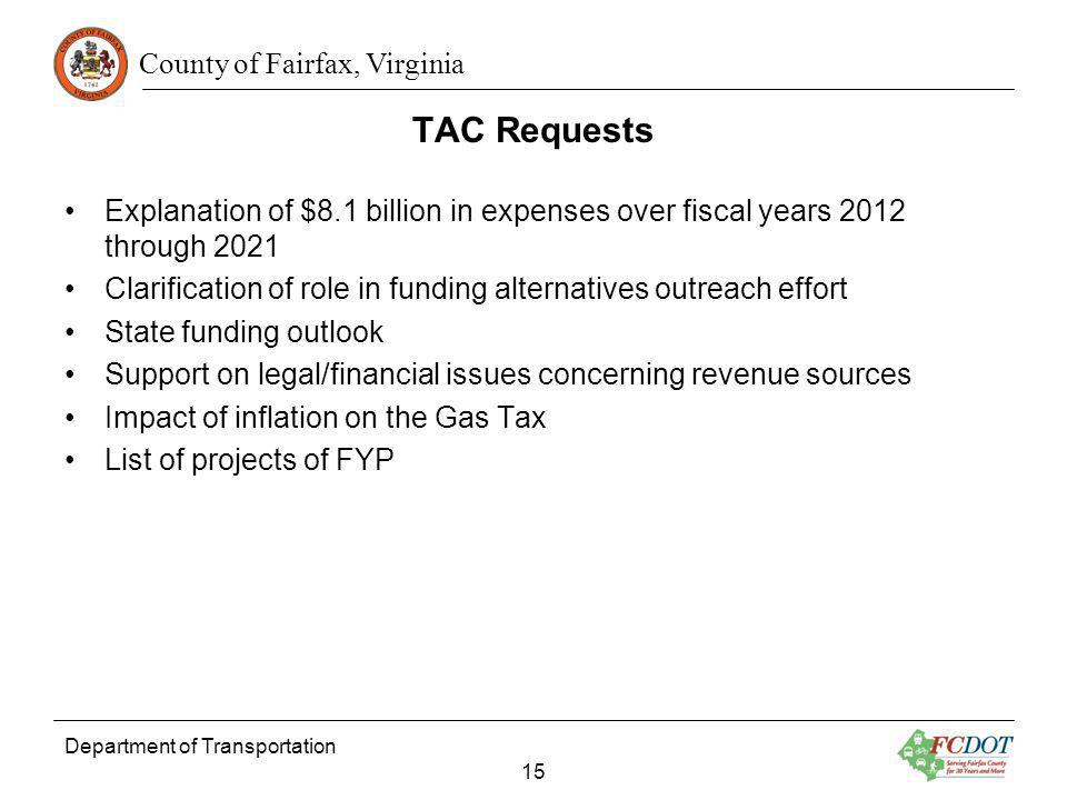 County of Fairfax, Virginia TAC Requests Department of Transportation 15 Explanation of $8.1 billion in expenses over fiscal years 2012 through 2021 C