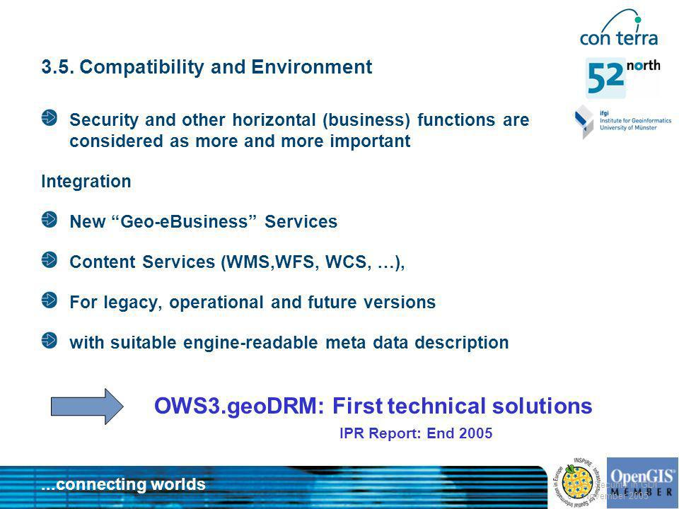 ...connecting worlds WKS Security in GDI 03. November 2005 3.5. Compatibility and Environment Security and other horizontal (business) functions are c