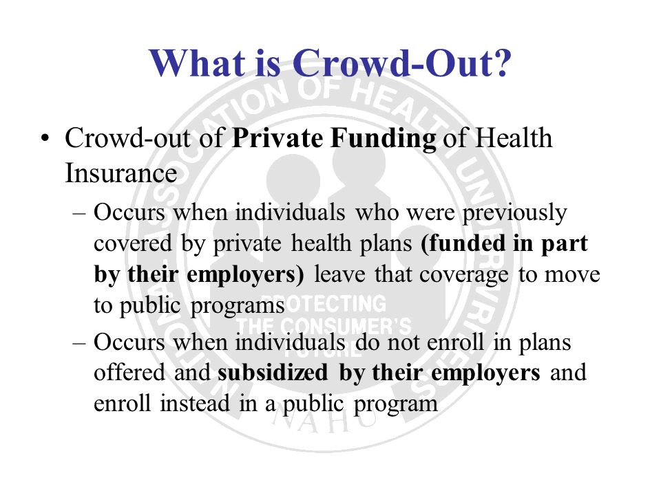 What is Crowd-Out? Crowd-out of Private Funding of Health Insurance –Occurs when individuals who were previously covered by private health plans (fund