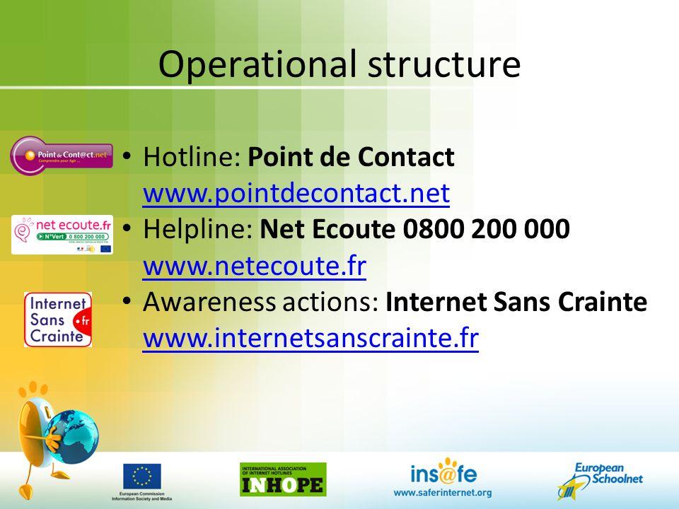 Operational structure Hotline: Point de Contact www.pointdecontact.net www.pointdecontact.net Helpline: Net Ecoute 0800 200 000 www.netecoute.fr www.netecoute.fr Awareness actions: Internet Sans Crainte www.internetsanscrainte.fr www.internetsanscrainte.fr