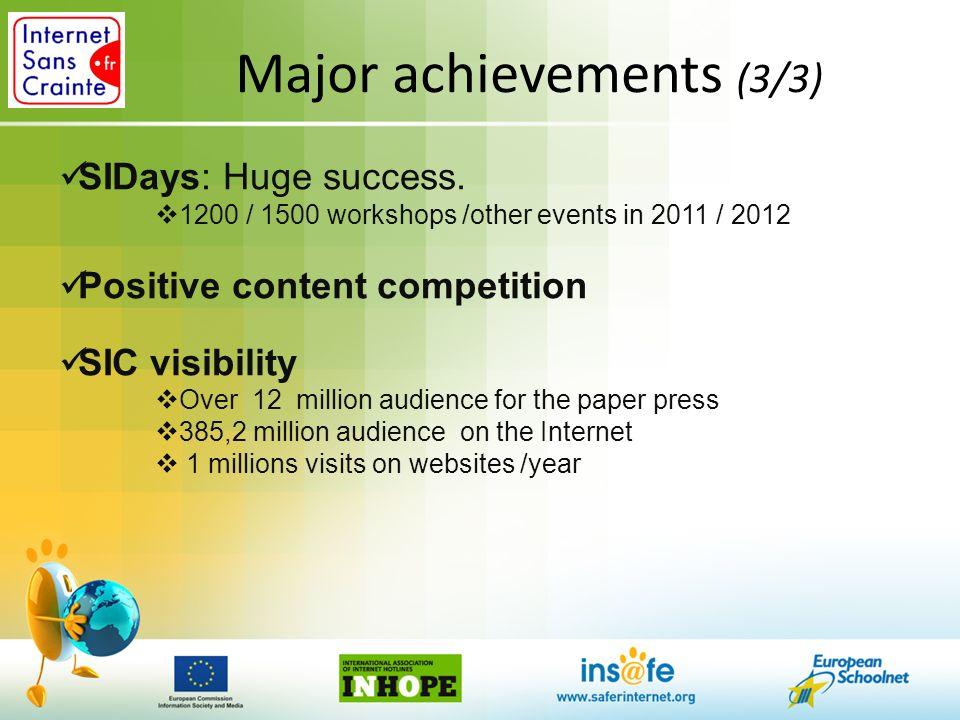 Major achievements (3/3) SIDays: Huge success.
