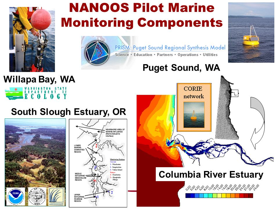 Columbia River Estuary South Slough Estuary, OR NANOOS Pilot Marine Monitoring Components Puget Sound, WA Willapa Bay, WA