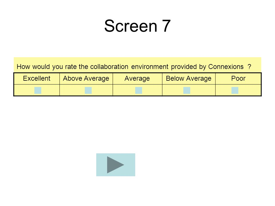 Screen 7 How would you rate the collaboration environment provided by Connexions ? ExcellentAbove AverageAverageBelow AveragePoor