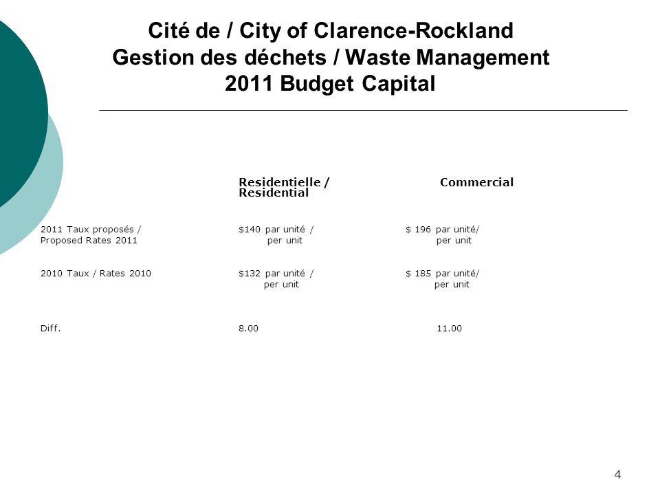 4 Residentielle / Commercial Residential 2011 Taux proposés / $140 par unité / $ 196 par unité/ Proposed Rates 2011 per unit per unit 2010 Taux / Rates 2010 $132 par unité / $ 185 par unité/ per unit per unit Diff.8.0011.00 Cité de / City of Clarence-Rockland Gestion des déchets / Waste Management 2011 Budget Capital