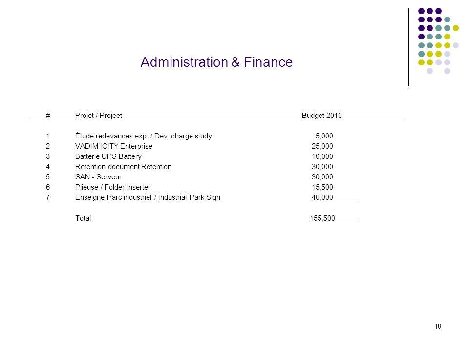 18 Administration & Finance #Projet / Project Budget 2010 1Étude redevances exp. / Dev. charge study 5,000 2VADIM ICITY Enterprise 25,000 3Batterie UP