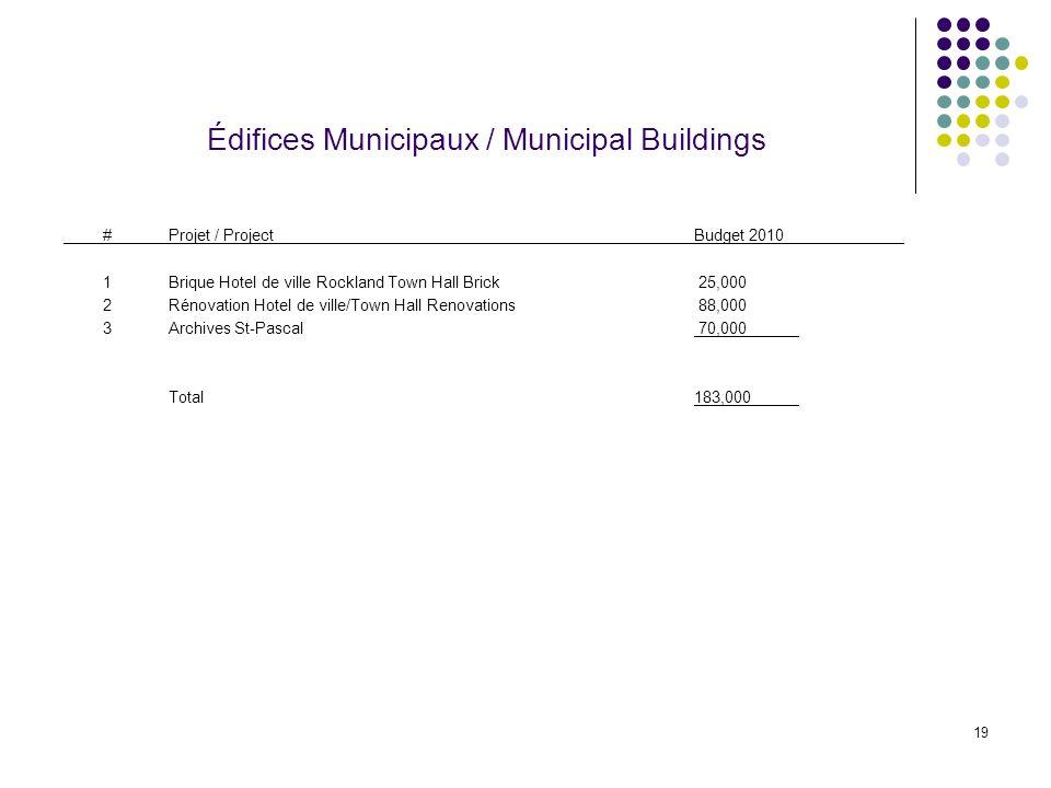 19 Édifices Municipaux / Municipal Buildings #Projet / ProjectBudget 2010 1Brique Hotel de ville Rockland Town Hall Brick 25,000 2Rénovation Hotel de