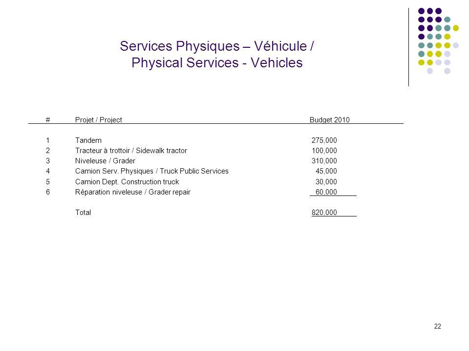 22 Services Physiques – Véhicule / Physical Services - Vehicles #Projet / ProjectBudget 2010 1Tandem 275,000 2Tracteur à trottoir / Sidewalk tractor 1