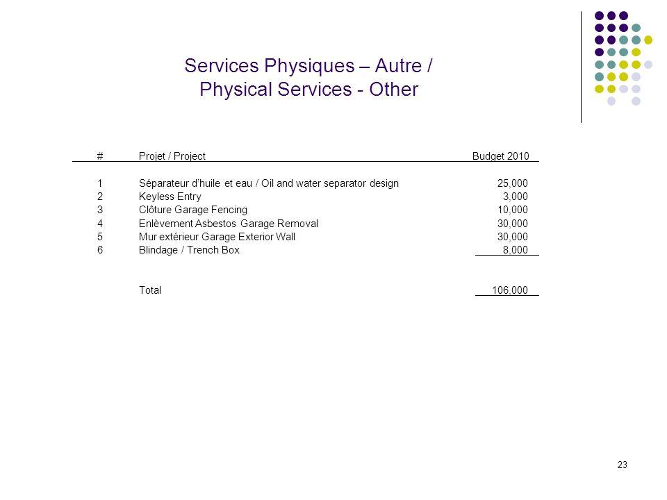 23 Services Physiques – Autre / Physical Services - Other #Projet / ProjectBudget 2010 1Séparateur dhuile et eau / Oil and water separator design 25,0