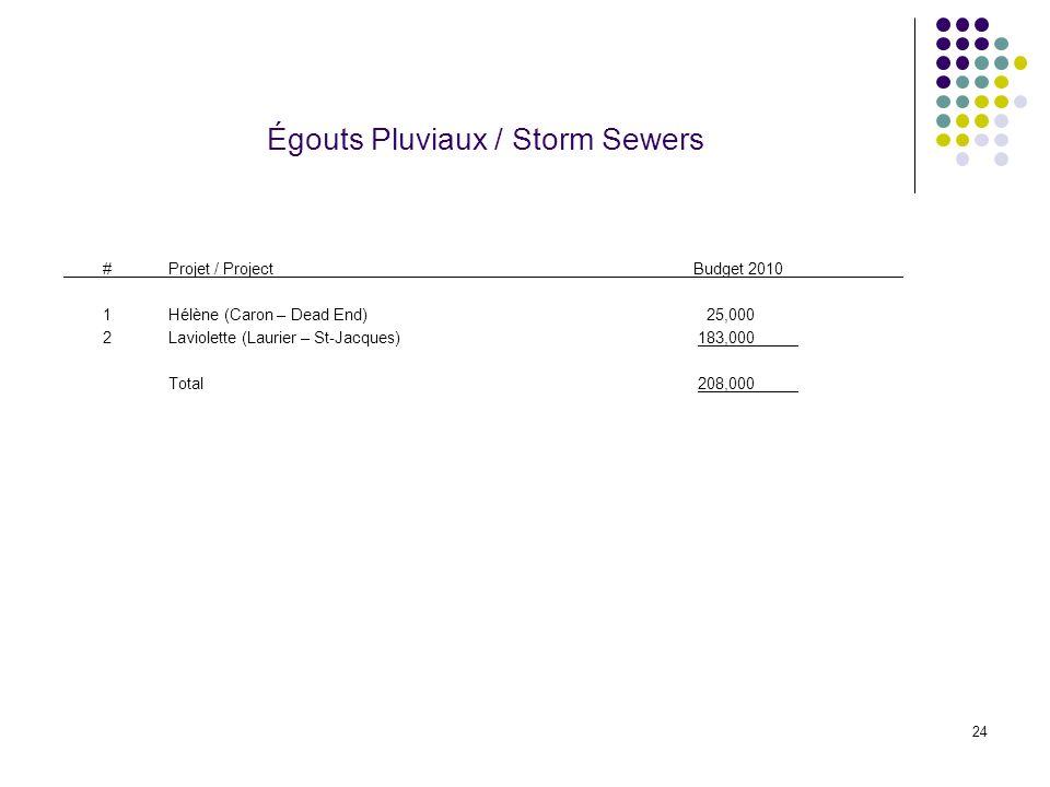 24 Égouts Pluviaux / Storm Sewers #Projet / ProjectBudget 2010 1Hélène (Caron – Dead End) 25,000 2Laviolette (Laurier – St-Jacques) 183,000 Total 208,000