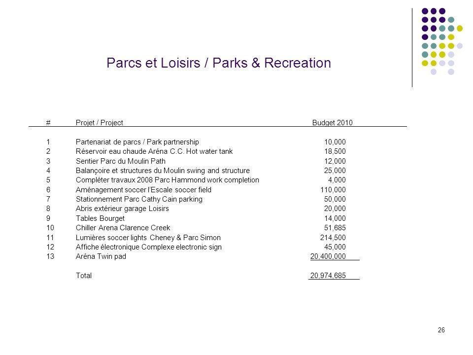 26 Parcs et Loisirs / Parks & Recreation #Projet / ProjectBudget 2010 1Partenariat de parcs / Park partnership 10,000 2Réservoir eau chaude Aréna C.C.