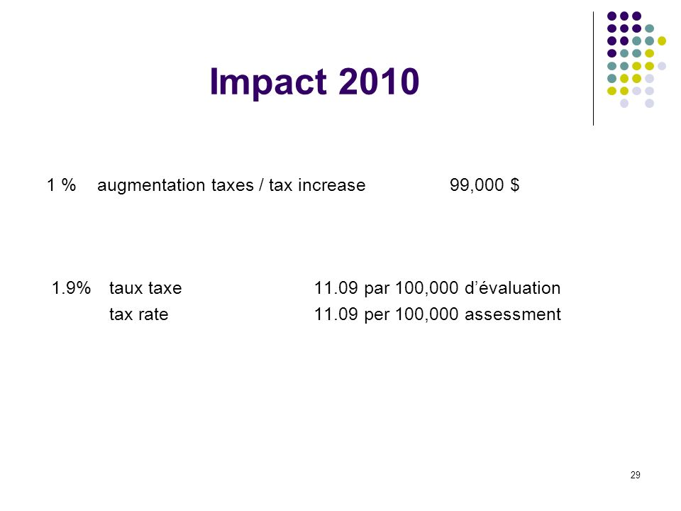 29 Impact 2010 1 % augmentation taxes / tax increase99,000 $ 1.9%taux taxe 11.09 par 100,000 dévaluation tax rate11.09 per 100,000 assessment
