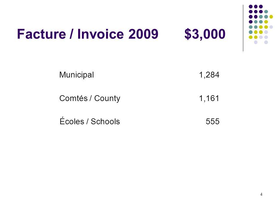 4 Facture / Invoice2009$3,000 Municipal1,284 Comtés / County1,161 Écoles / Schools 555