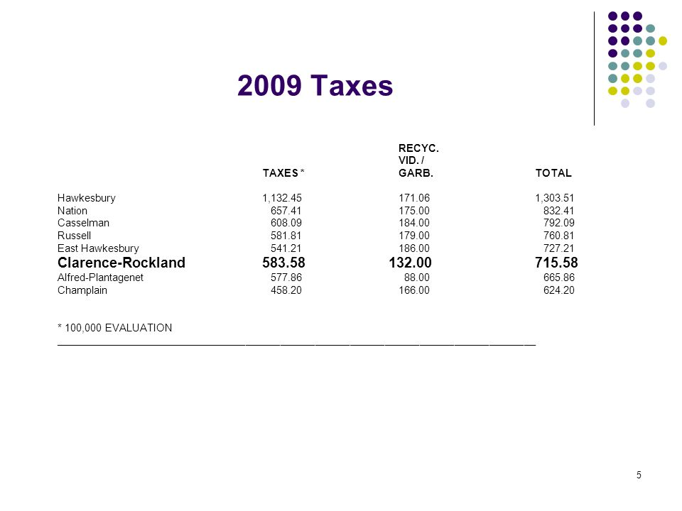 5 2009 Taxes RECYC. VID.