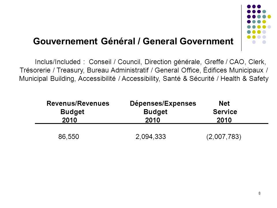 8 Gouvernement Général / General Government Inclus/Included : Conseil / Council, Direction générale, Greffe / CAO, Clerk, Trésorerie / Treasury, Burea