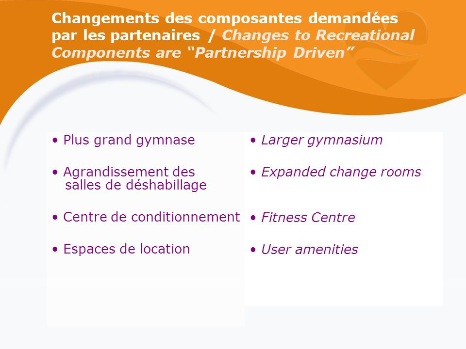Changements des composantes demandées par les partenaires / Changes to Recreational Components are Partnership Driven Plus grand gymnase Agrandissement des salles de déshabillage Centre de conditionnement Espaces de location Larger gymnasium Expanded change rooms Fitness Centre User amenities