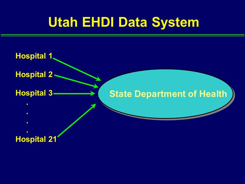 Utah EHDI Data System State Department of Health Hospital 1 Hospital 2 Hospital 3.... Hospital 21