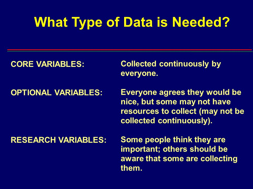 What Type of Data is Needed? CORE VARIABLES: OPTIONAL VARIABLES: RESEARCH VARIABLES: Collected continuously by everyone. Everyone agrees they would be