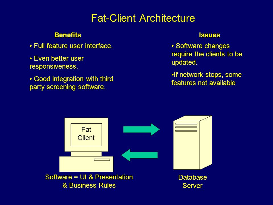 Fat Client Database Server Fat-Client Architecture Benefits Issues Full feature user interface. Even better user responsiveness. Good integration with