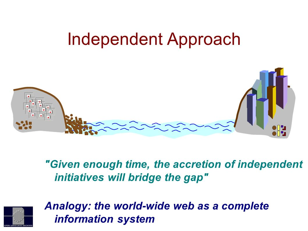 Independent Approach OAI Given enough time, the accretion of independent initiatives will bridge the gap Analogy: the world-wide web as a complete information system