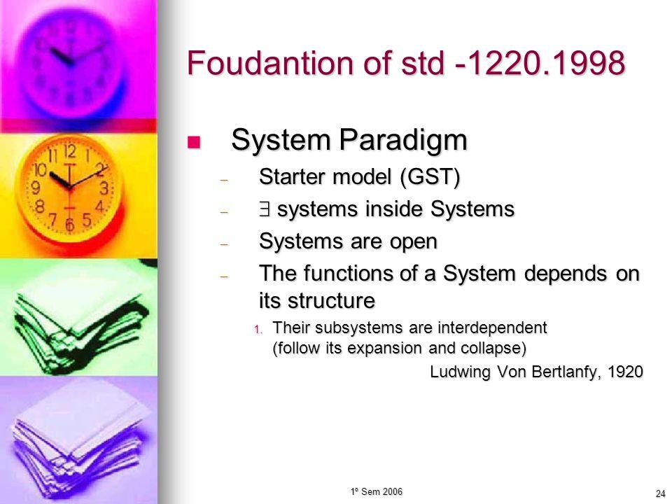 1º Sem 2006 24 Foudantion of std -1220.1998 System Paradigm System Paradigm Starter model (GST) Starter model (GST) systems inside Systems systems ins
