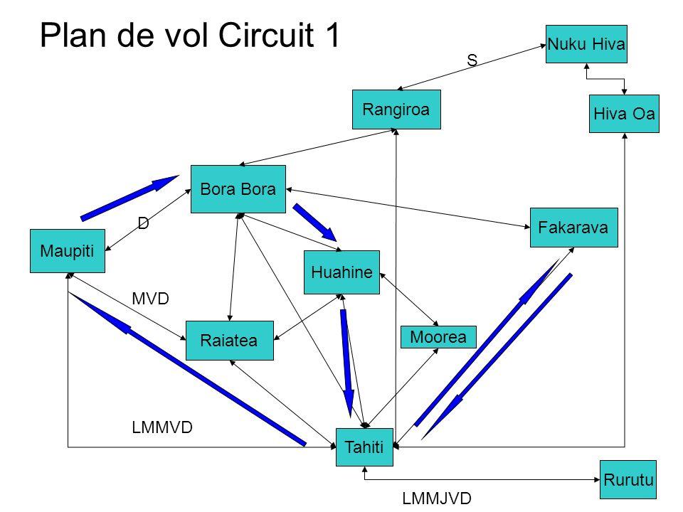 Plan de vol Circuit 1 Tahiti Huahine Bora Maupiti Moorea Rangiroa Fakarava Raiatea D LMMVD MVD Rurutu Hiva Oa Nuku Hiva LMMJVD S
