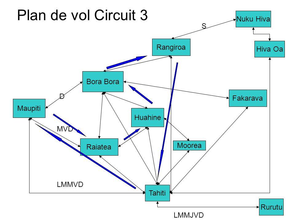 Plan de vol Circuit 3 Tahiti Huahine Bora Maupiti Moorea Rangiroa Fakarava Raiatea D LMMVD MVD Rurutu Hiva Oa Nuku Hiva LMMJVD S