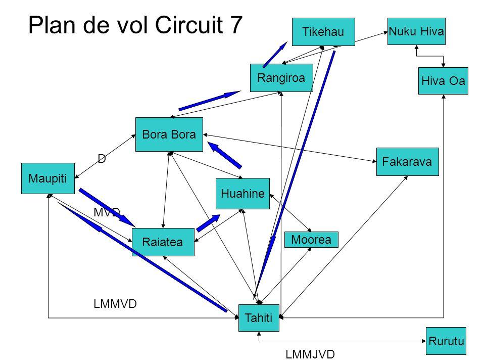 Plan de vol Circuit 7 Tahiti Huahine Bora Maupiti Moorea Rangiroa Fakarava Raiatea D LMMVD MVD Rurutu Hiva Oa Nuku Hiva LMMJVD S Tikehau