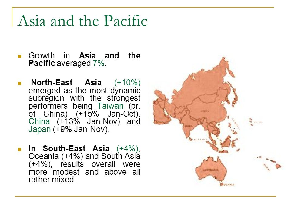 Asia and the Pacific Growth in Asia and the Pacific averaged 7%.