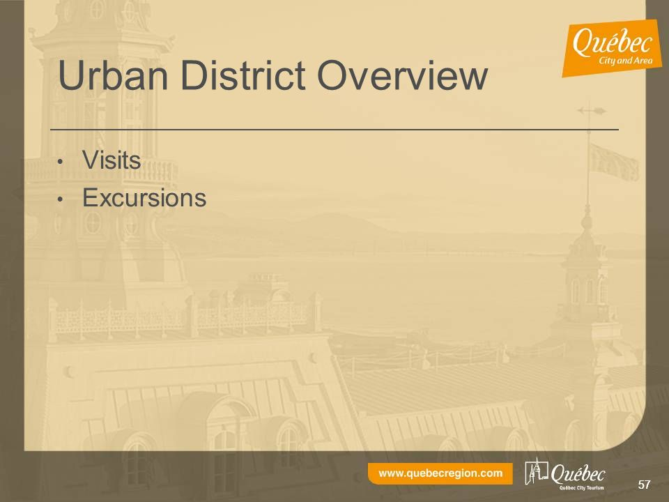 57 Urban District Overview Visits Excursions