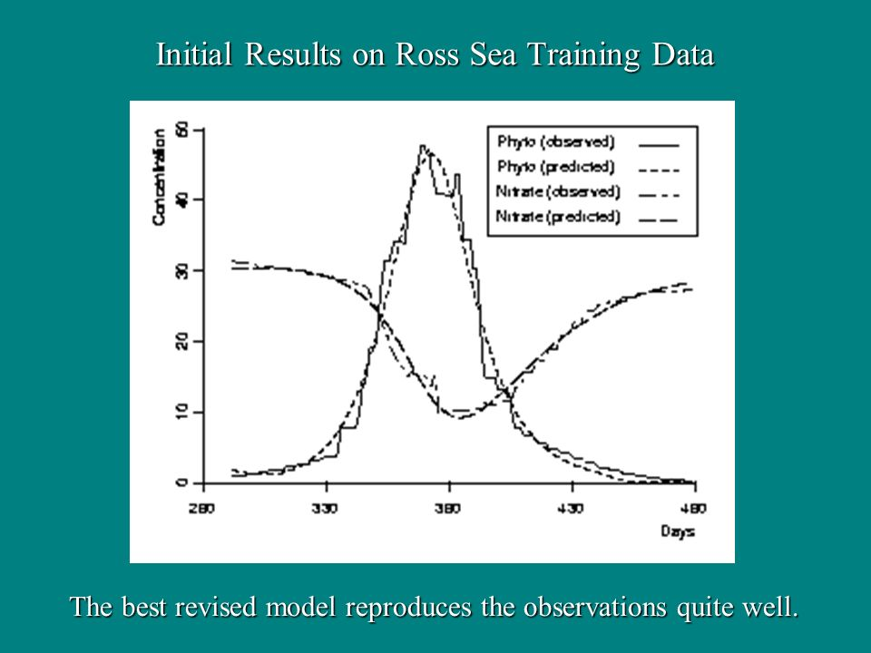 Initial Results on Ross Sea Training Data The best revised model reproduces the observations quite well.