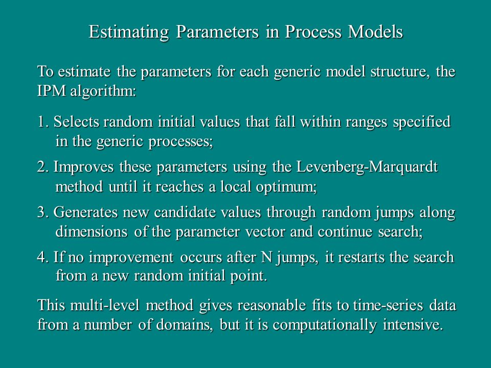 Estimating Parameters in Process Models 1. Selects random initial values that fall within ranges specified in the generic processes; 2. Improves these