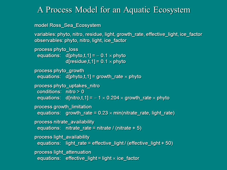 A Process Model for an Aquatic Ecosystem model Ross_Sea_Ecosystem variables: phyto, nitro, residue, light, growth_rate, effective_light, ice_factor ob