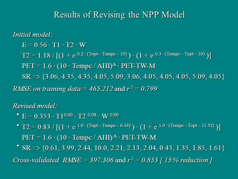 Results of Revising the NPP Model Initial model: E = 0.56 · T1 · T2 · W E = 0.56 · T1 · T2 · W T2 = 1.18 / [(1 + e 0.2 · (Topt – Tempc – 10) ) · (1 +