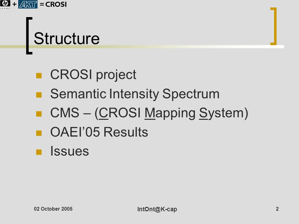 02 October 2005 IntOnt@K-cap 2 Structure CROSI project Semantic Intensity Spectrum CMS – (CROSI Mapping System) OAEI05 Results Issues