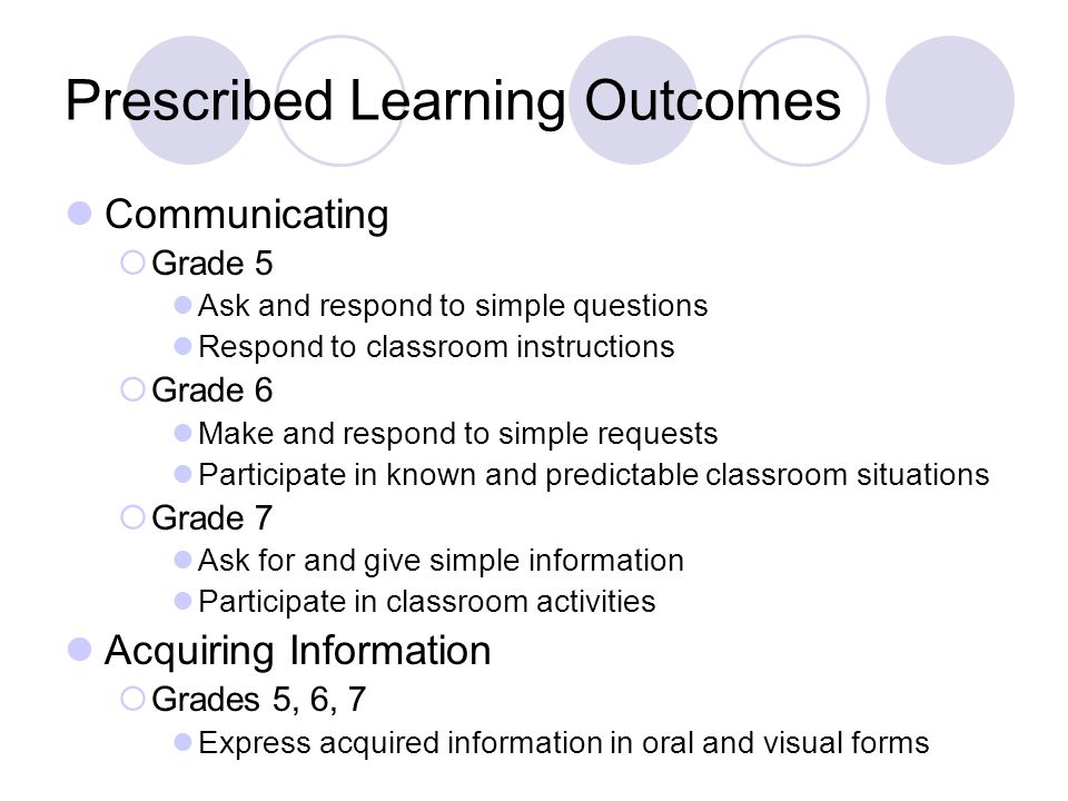 Prescribed Learning Outcomes Communicating Grade 5 Ask and respond to simple questions Respond to classroom instructions Grade 6 Make and respond to simple requests Participate in known and predictable classroom situations Grade 7 Ask for and give simple information Participate in classroom activities Acquiring Information Grades 5, 6, 7 Express acquired information in oral and visual forms