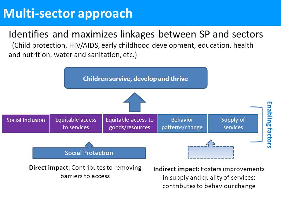 SP policies and their redistribution mechanisms need to be justified and validated by citizens – beneficiaries and non-beneficiaries. Participation en