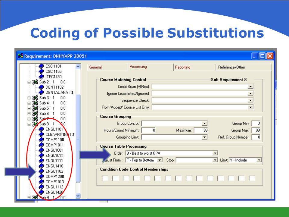 Coding of Possible Substitutions