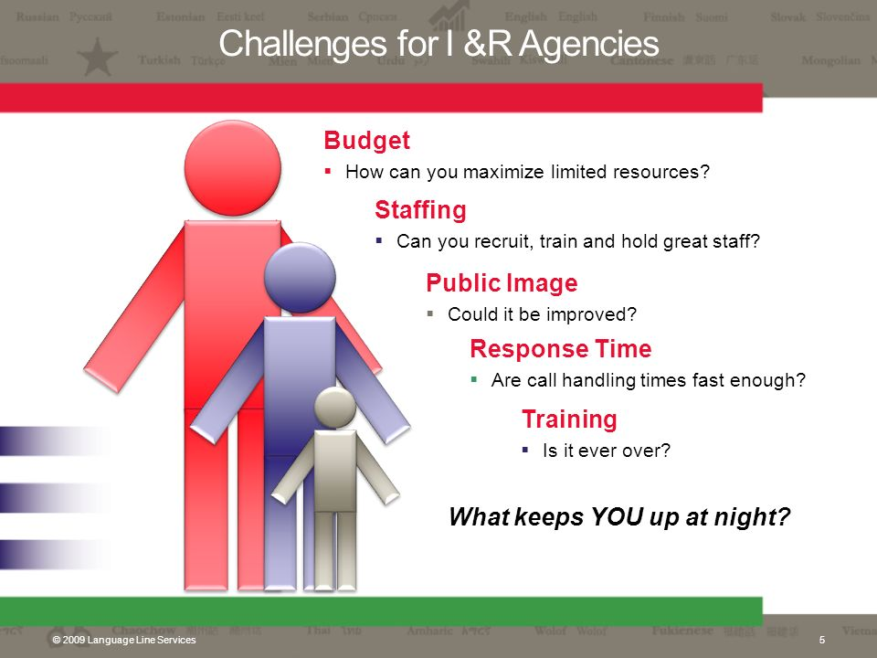 © 2009 Language Line Services5 Challenges for I &R Agencies Public Image Could it be improved? Staffing Can you recruit, train and hold great staff? B