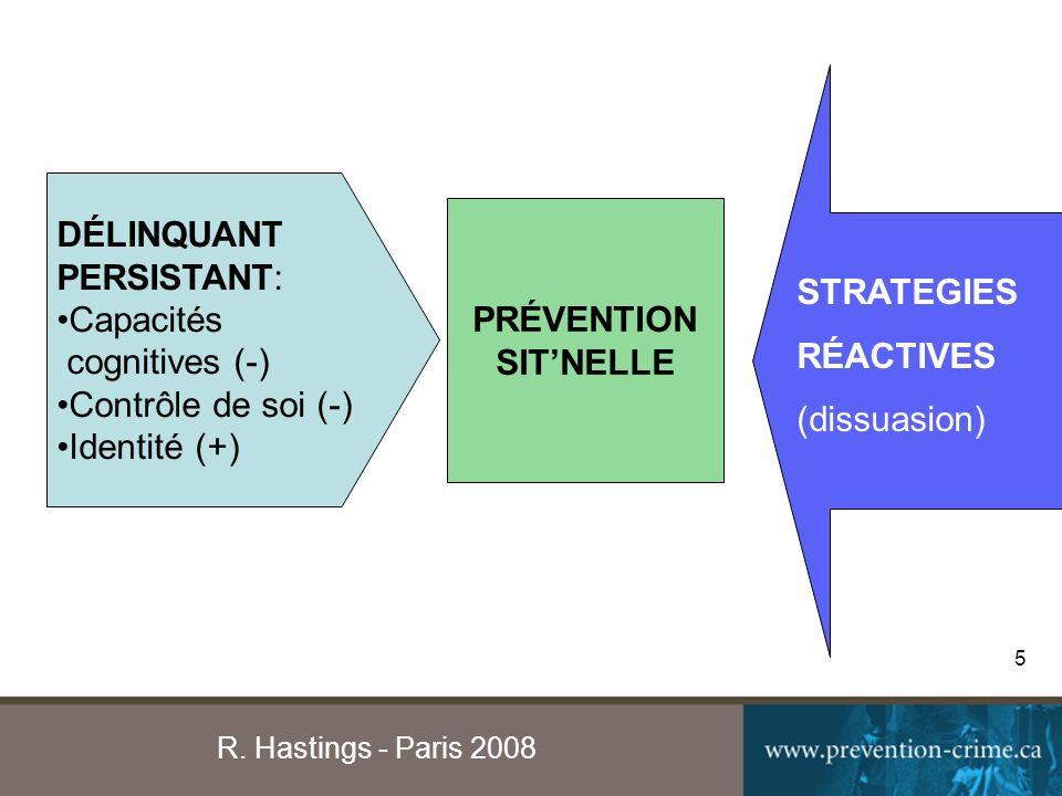 R. Hastings - Paris 2008 5 PRÉVENTION SITNELLE DÉLINQUANT PERSISTANT: Capacités cognitives (-) Contrôle de soi (-) Identité (+) STRATEGIES RÉACTIVES (