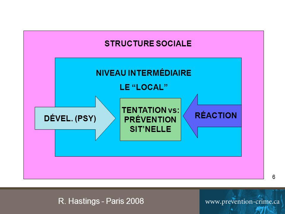 R. Hastings - Paris 2008 6 DÉVEL.