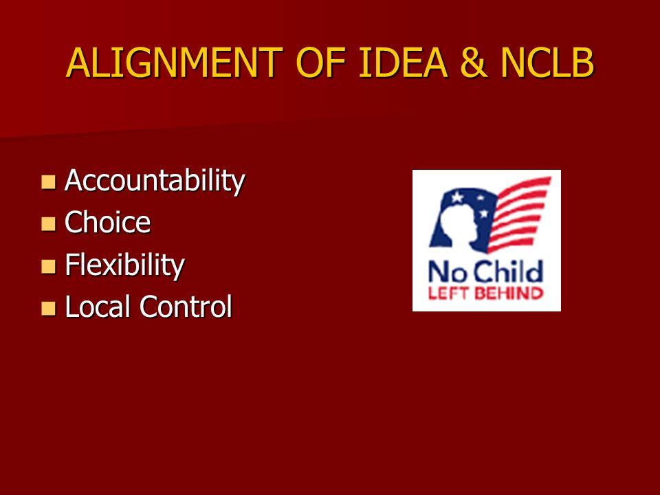 ALIGNMENT OF IDEA & NCLB Accountability Accountability Choice Choice Flexibility Flexibility Local Control Local Control